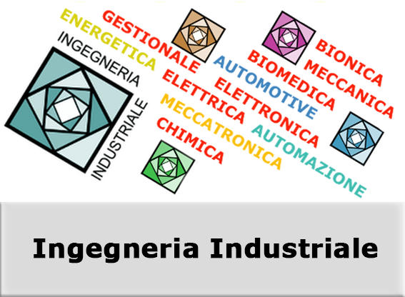 Corso di laurea triennale in Ingegneria Industriale